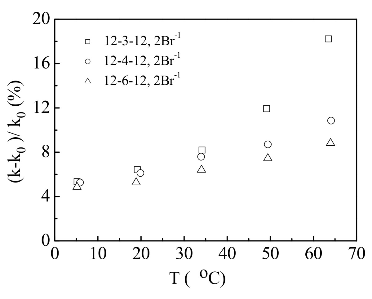 http://static-content.springer.com/image/art%3A10.1186%2F1556-276X-6-124/MediaObjects/11671_2010_Article_57_Fig9_HTML.jpg