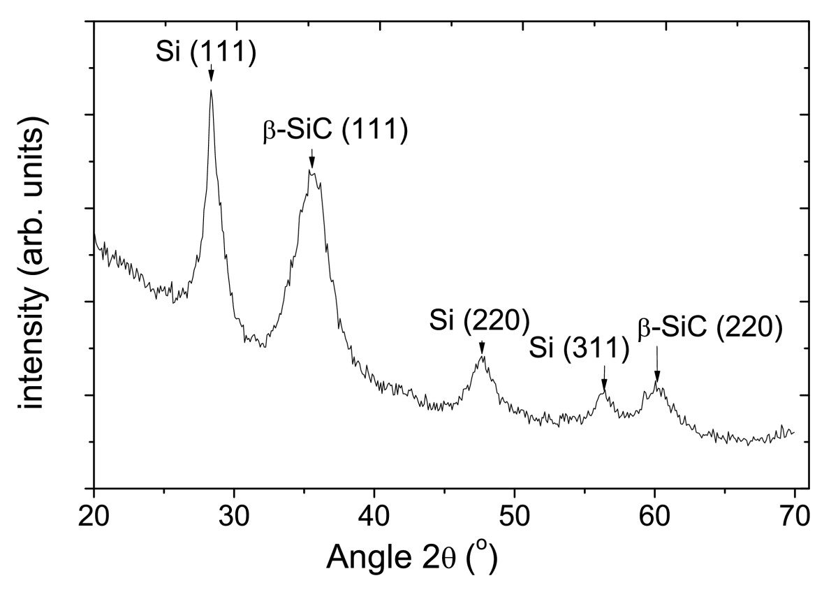 http://static-content.springer.com/image/art%3A10.1186%2F1556-276X-6-129/MediaObjects/11671_2010_Article_60_Fig3_HTML.jpg