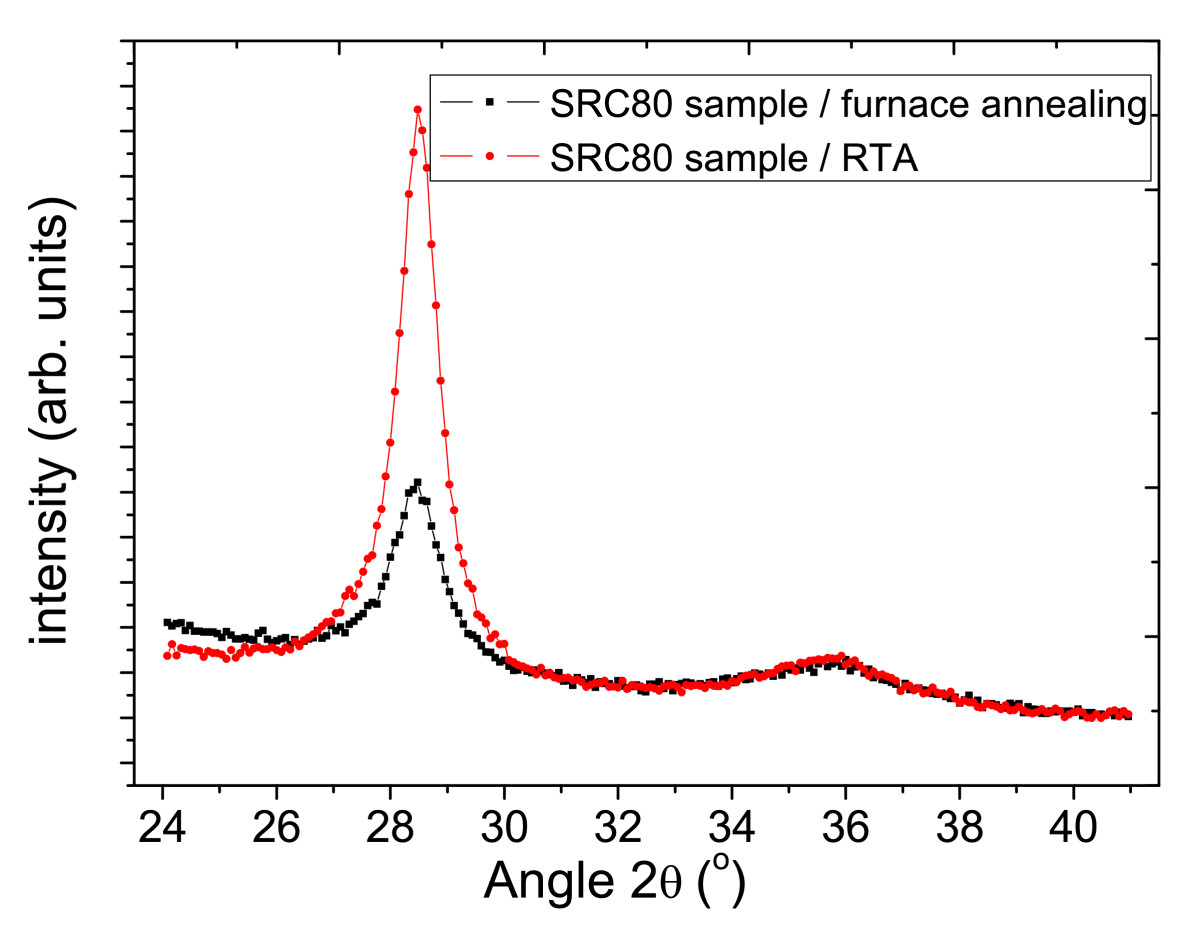 http://static-content.springer.com/image/art%3A10.1186%2F1556-276X-6-129/MediaObjects/11671_2010_Article_60_Fig7_HTML.jpg