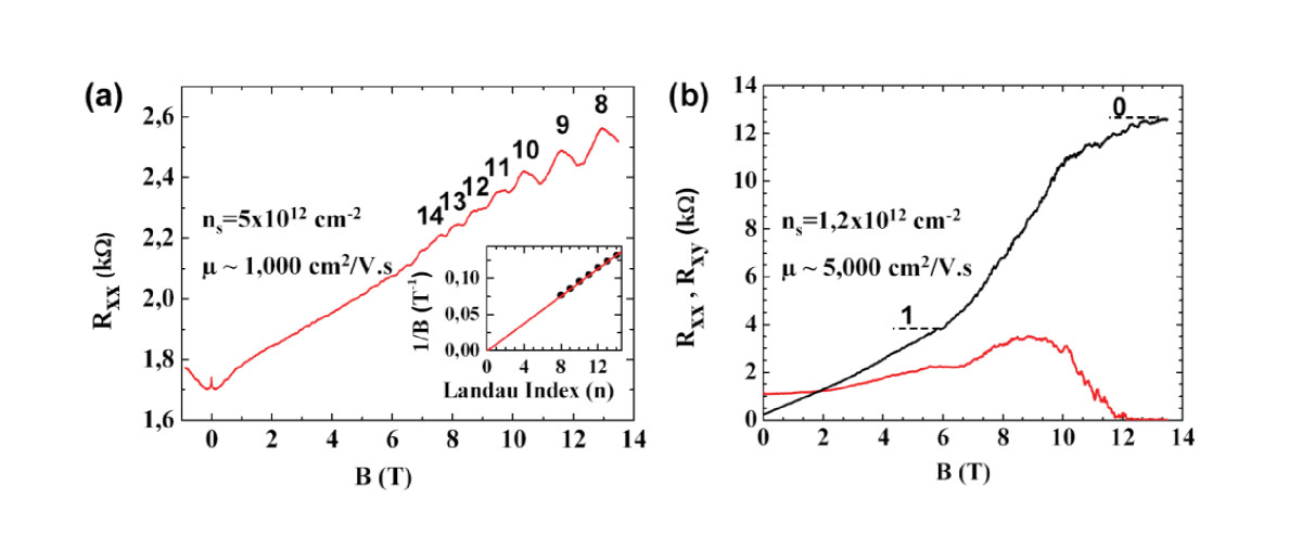 http://static-content.springer.com/image/art%3A10.1186%2F1556-276X-6-141/MediaObjects/11671_2010_Article_78_Fig4_HTML.jpg
