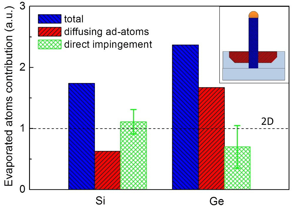 http://static-content.springer.com/image/art%3A10.1186%2F1556-276X-6-162/MediaObjects/11671_2010_Article_97_Fig4_HTML.jpg