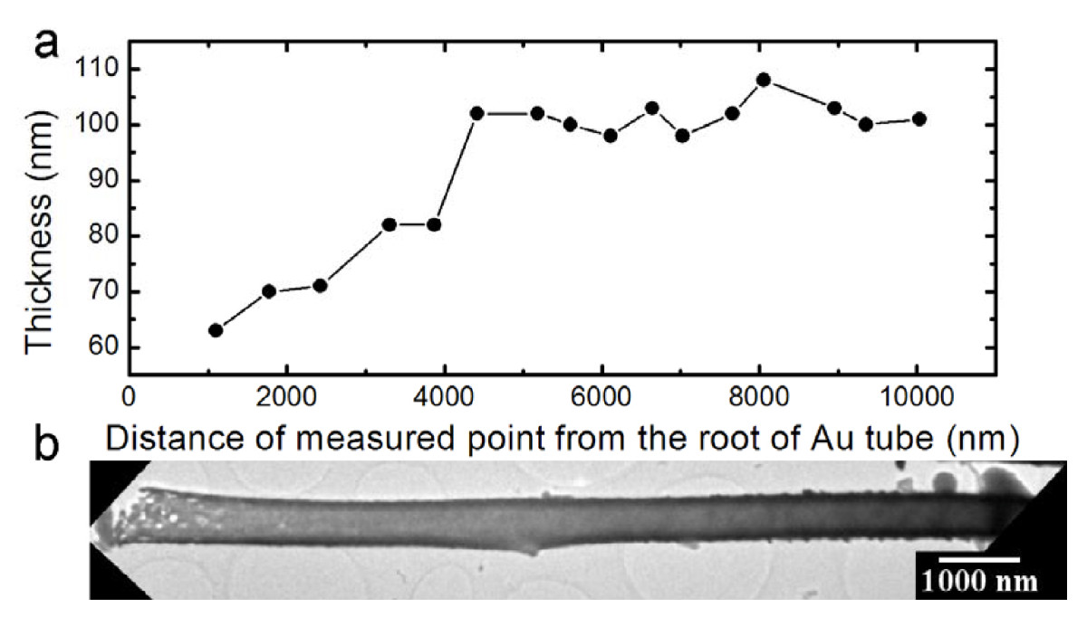 http://static-content.springer.com/image/art%3A10.1186%2F1556-276X-6-165/MediaObjects/11671_2010_Article_99_Fig5_HTML.jpg