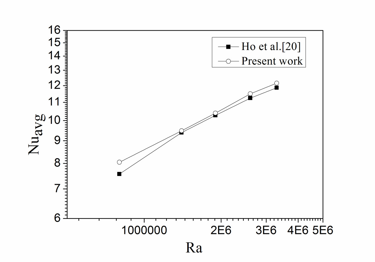 http://static-content.springer.com/image/art%3A10.1186%2F1556-276X-6-184/MediaObjects/11671_2010_Article_114_Fig2_HTML.jpg