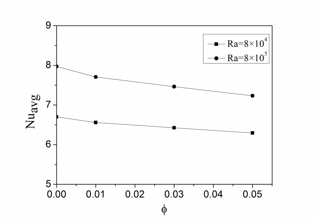 http://static-content.springer.com/image/art%3A10.1186%2F1556-276X-6-184/MediaObjects/11671_2010_Article_114_Fig6_HTML.jpg