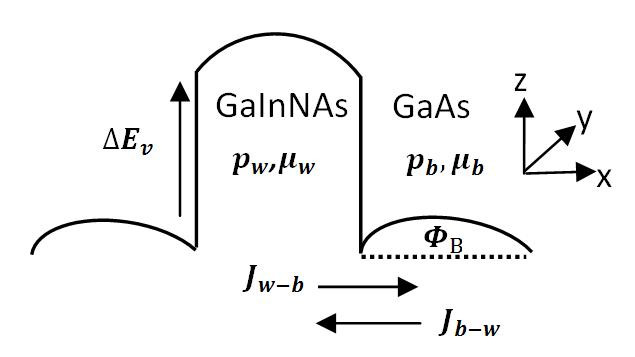 http://static-content.springer.com/image/art%3A10.1186%2F1556-276X-6-191/MediaObjects/11671_2010_Article_169_Fig1_HTML.jpg