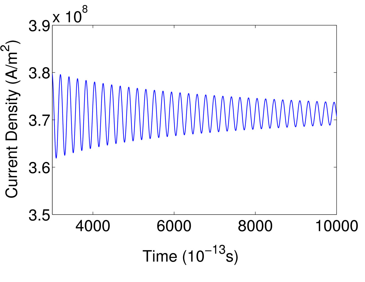 http://static-content.springer.com/image/art%3A10.1186%2F1556-276X-6-191/MediaObjects/11671_2010_Article_169_Fig5_HTML.jpg