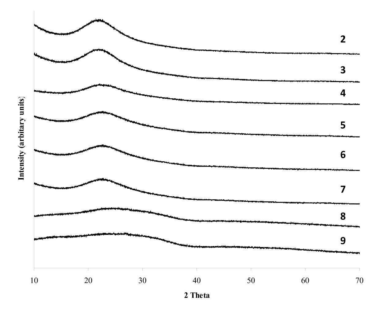 http://static-content.springer.com/image/art%3A10.1186%2F1556-276X-6-192/MediaObjects/11671_2010_Article_128_Fig2_HTML.jpg