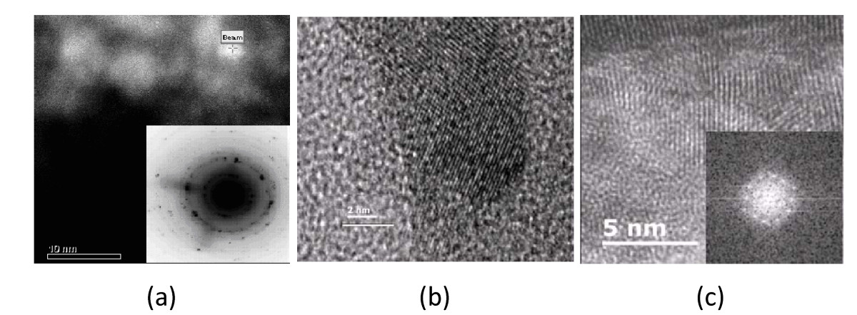 http://static-content.springer.com/image/art%3A10.1186%2F1556-276X-6-192/MediaObjects/11671_2010_Article_128_Fig4_HTML.jpg