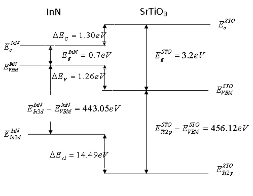 http://static-content.springer.com/image/art%3A10.1186%2F1556-276X-6-193/MediaObjects/11671_2010_Article_129_Fig2_HTML.jpg