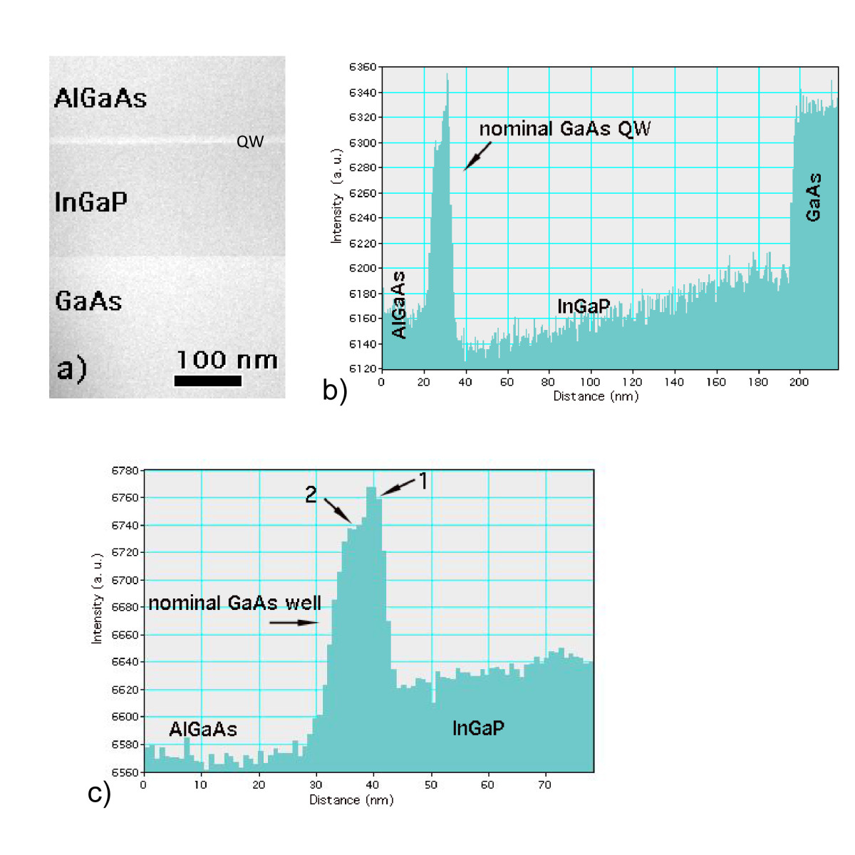 http://static-content.springer.com/image/art%3A10.1186%2F1556-276X-6-194/MediaObjects/11671_2010_Article_122_Fig4_HTML.jpg