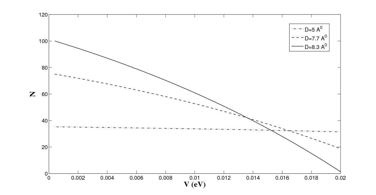http://static-content.springer.com/image/art%3A10.1186%2F1556-276X-6-203/MediaObjects/11671_2010_Article_137_Fig9_HTML.jpg
