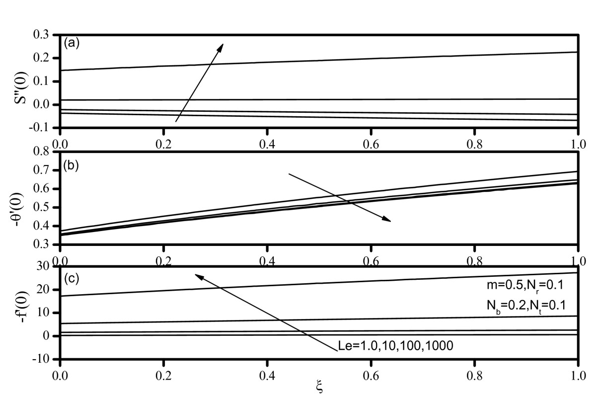 http://static-content.springer.com/image/art%3A10.1186%2F1556-276X-6-207/MediaObjects/11671_2010_Article_141_Fig10_HTML.jpg