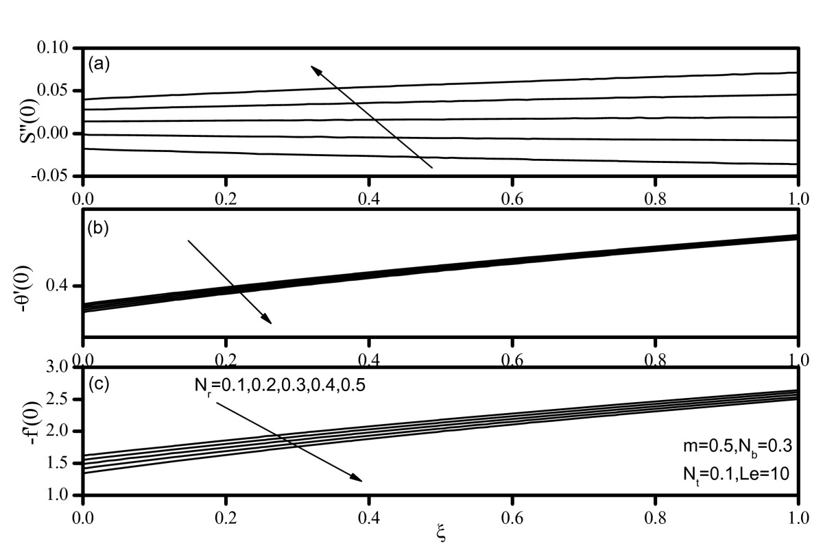 http://static-content.springer.com/image/art%3A10.1186%2F1556-276X-6-207/MediaObjects/11671_2010_Article_141_Fig7_HTML.jpg