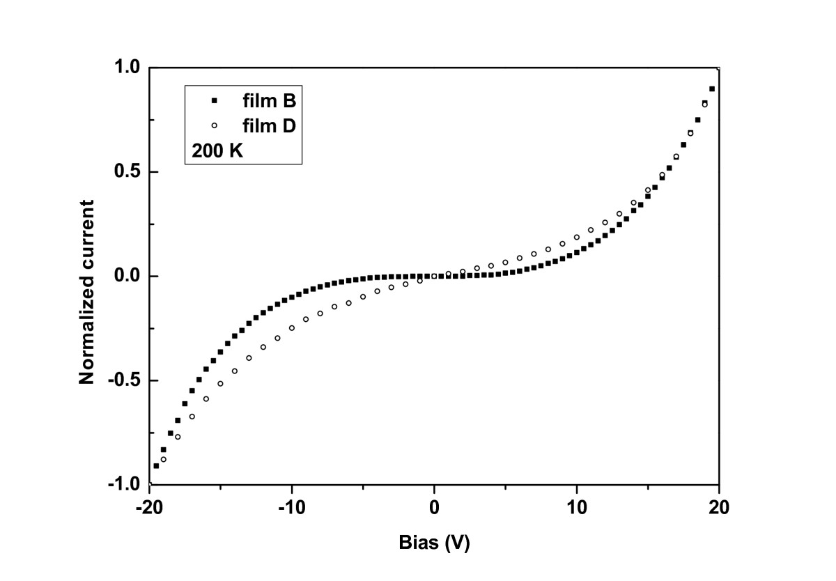 http://static-content.springer.com/image/art%3A10.1186%2F1556-276X-6-227/MediaObjects/11671_2010_Article_157_Fig2_HTML.jpg