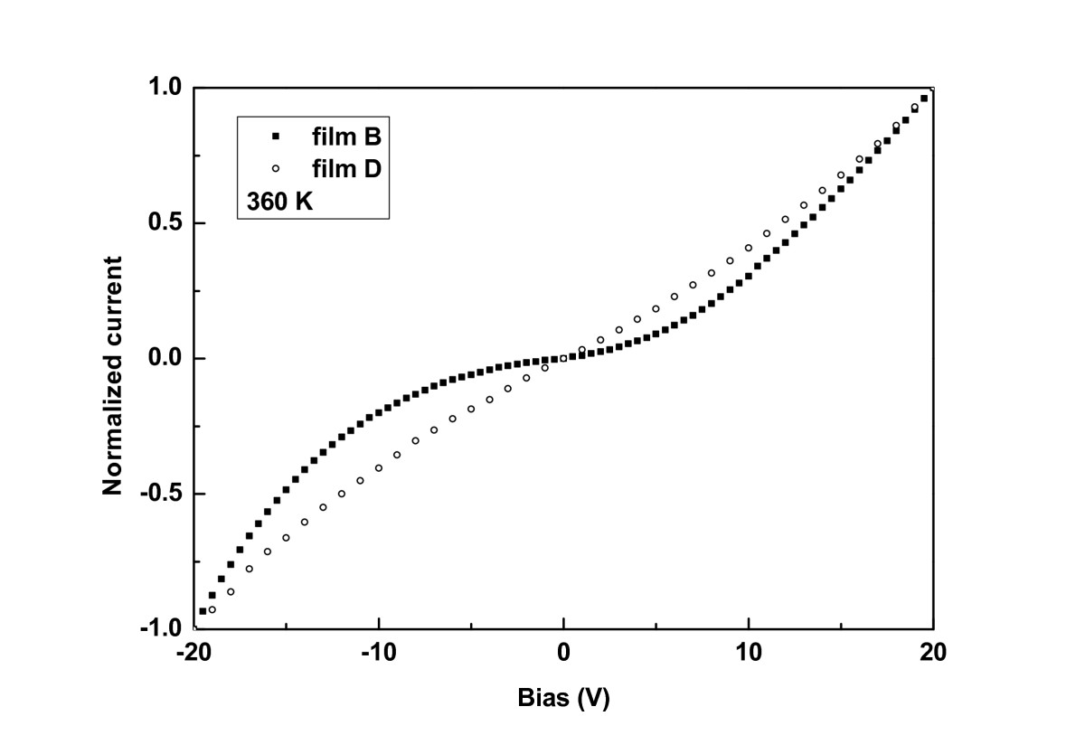 http://static-content.springer.com/image/art%3A10.1186%2F1556-276X-6-227/MediaObjects/11671_2010_Article_157_Fig3_HTML.jpg