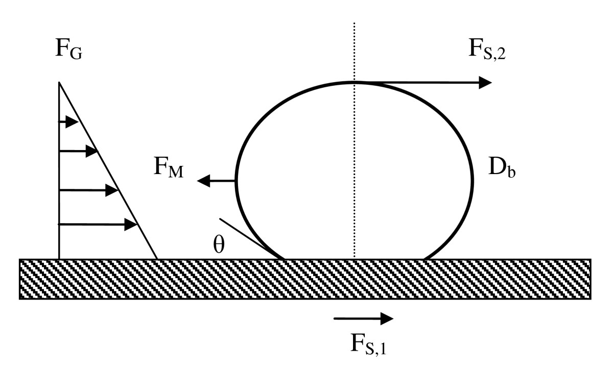 http://static-content.springer.com/image/art%3A10.1186%2F1556-276X-6-232/MediaObjects/11671_2010_Article_161_Fig11_HTML.jpg
