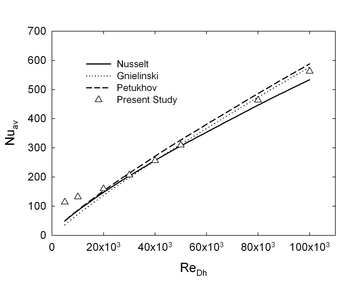 http://static-content.springer.com/image/art%3A10.1186%2F1556-276X-6-252/MediaObjects/11671_2010_Article_185_Fig2_HTML.jpg