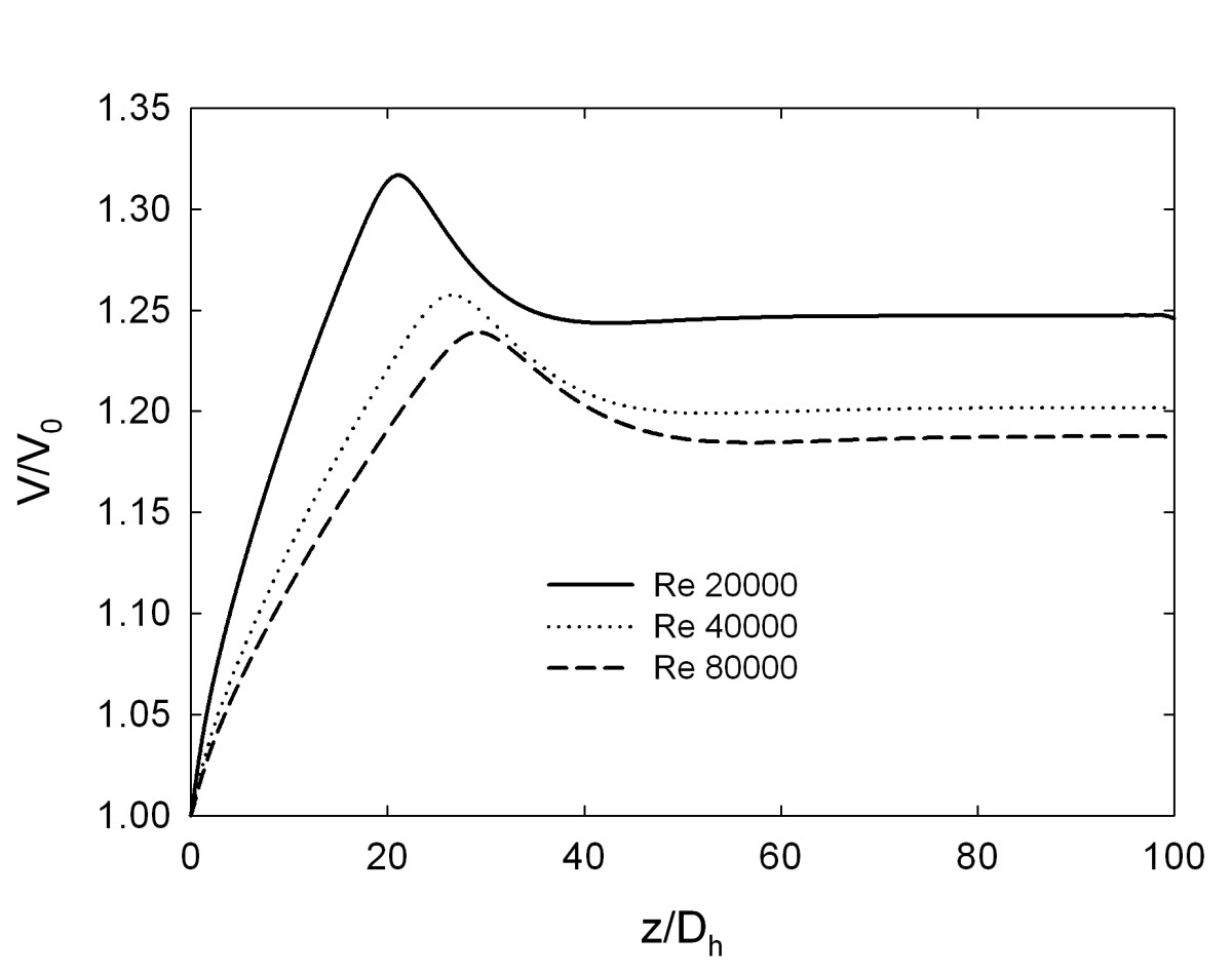 http://static-content.springer.com/image/art%3A10.1186%2F1556-276X-6-252/MediaObjects/11671_2010_Article_185_Fig3_HTML.jpg