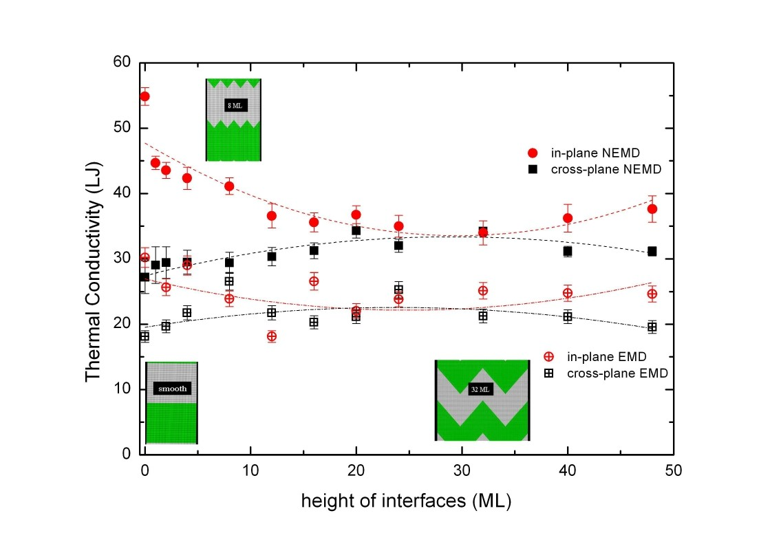 http://static-content.springer.com/image/art%3A10.1186%2F1556-276X-6-288/MediaObjects/11671_2010_Article_222_Fig4_HTML.jpg