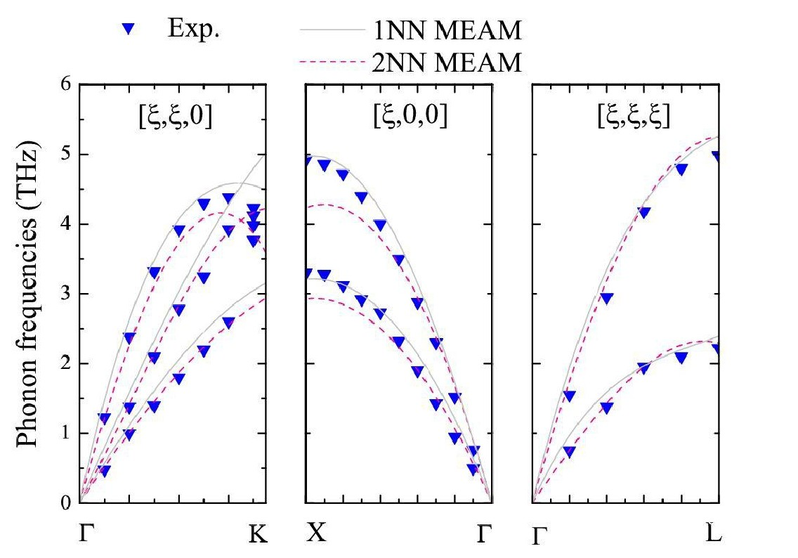 http://static-content.springer.com/image/art%3A10.1186%2F1556-276X-6-288/MediaObjects/11671_2010_Article_222_Fig6_HTML.jpg