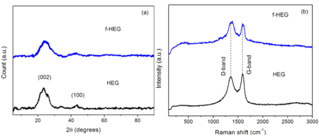 http://static-content.springer.com/image/art%3A10.1186%2F1556-276X-6-289/MediaObjects/11671_2010_Article_223_Fig2_HTML.jpg