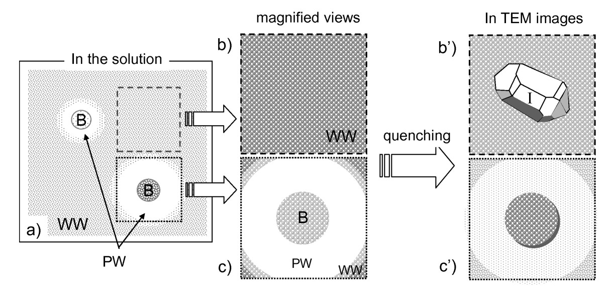 http://static-content.springer.com/image/art%3A10.1186%2F1556-276X-6-295/MediaObjects/11671_2010_Article_210_Fig6_HTML.jpg