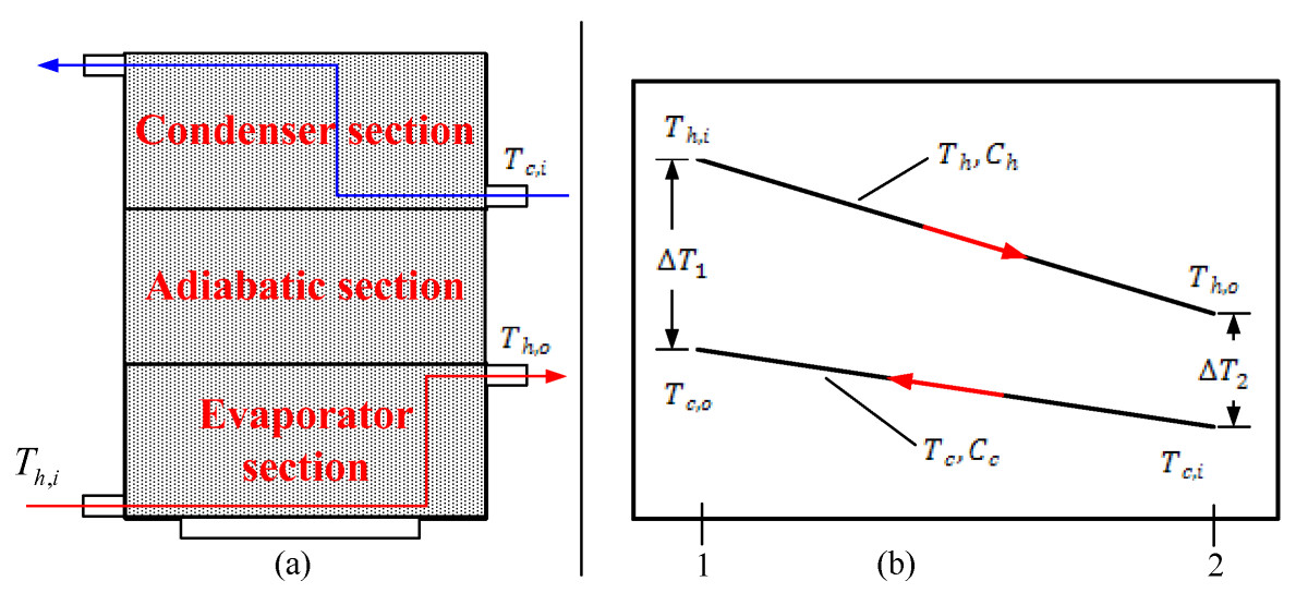http://static-content.springer.com/image/art%3A10.1186%2F1556-276X-6-315/MediaObjects/11671_2010_Article_255_Fig4_HTML.jpg