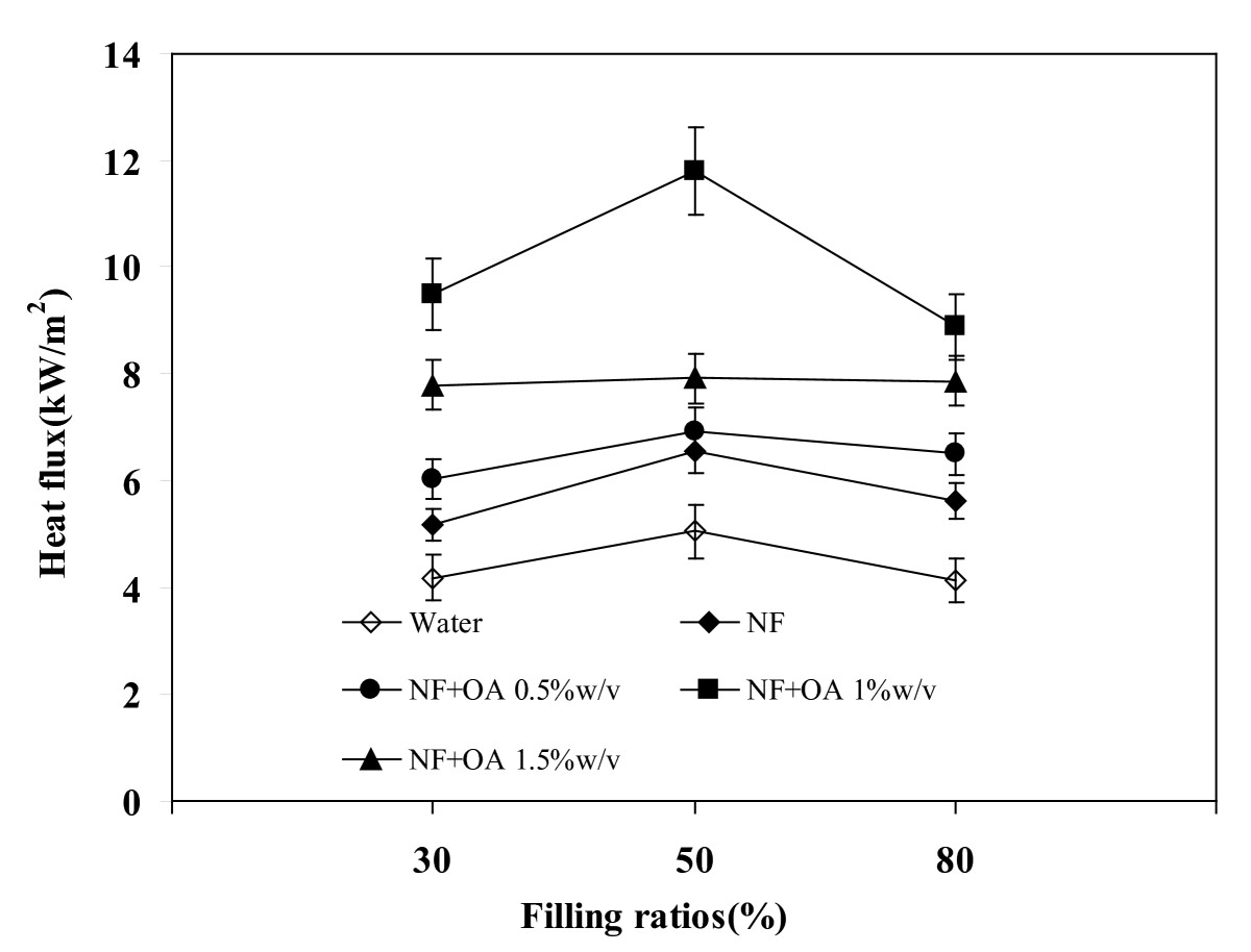 http://static-content.springer.com/image/art%3A10.1186%2F1556-276X-6-315/MediaObjects/11671_2010_Article_255_Fig6_HTML.jpg