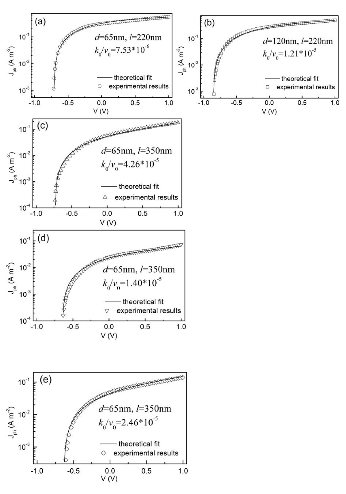 http://static-content.springer.com/image/art%3A10.1186%2F1556-276X-6-350/MediaObjects/11671_2011_Article_467_Fig4_HTML.jpg