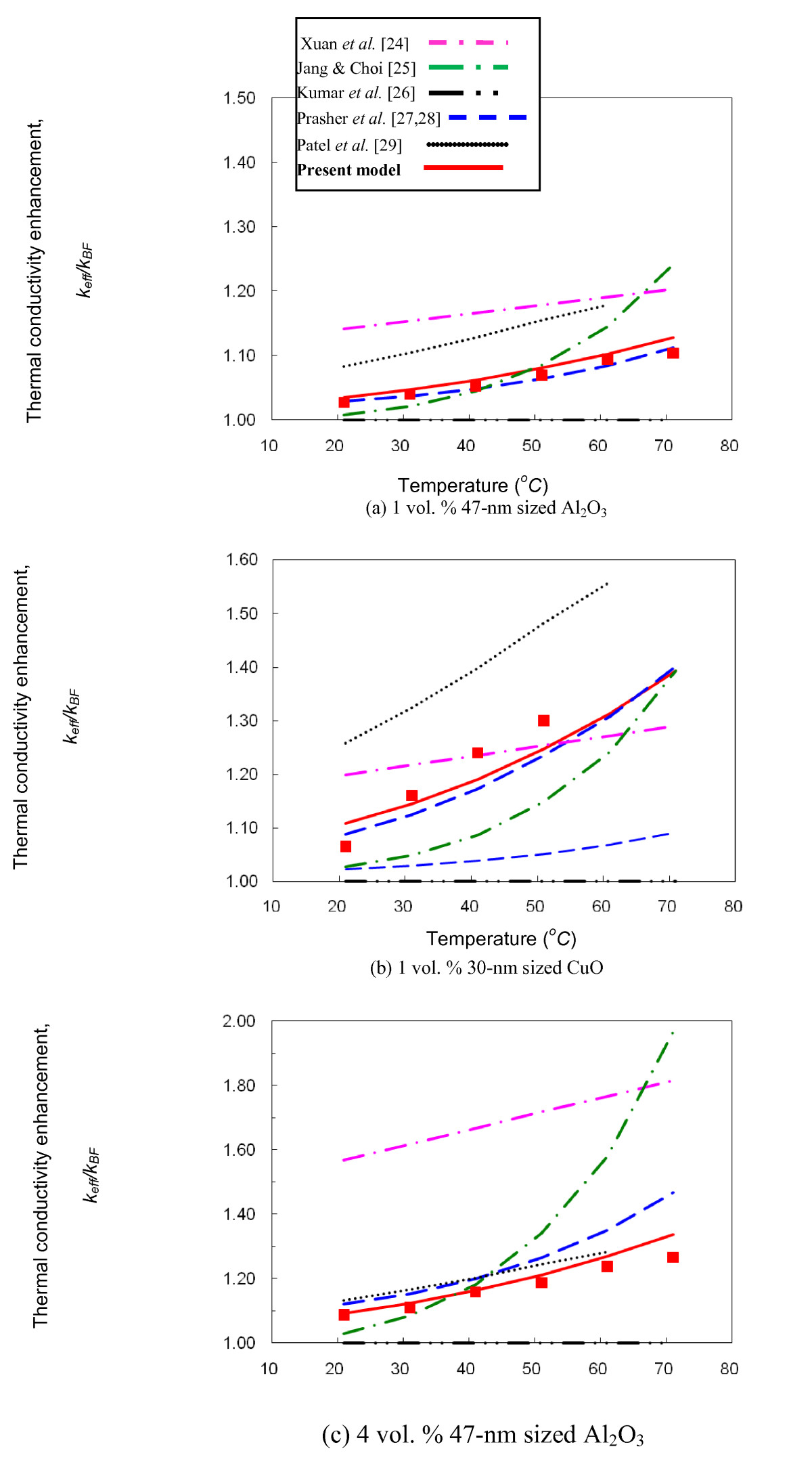 http://static-content.springer.com/image/art%3A10.1186%2F1556-276X-6-361/MediaObjects/11671_2010_Article_477_Fig2_HTML.jpg