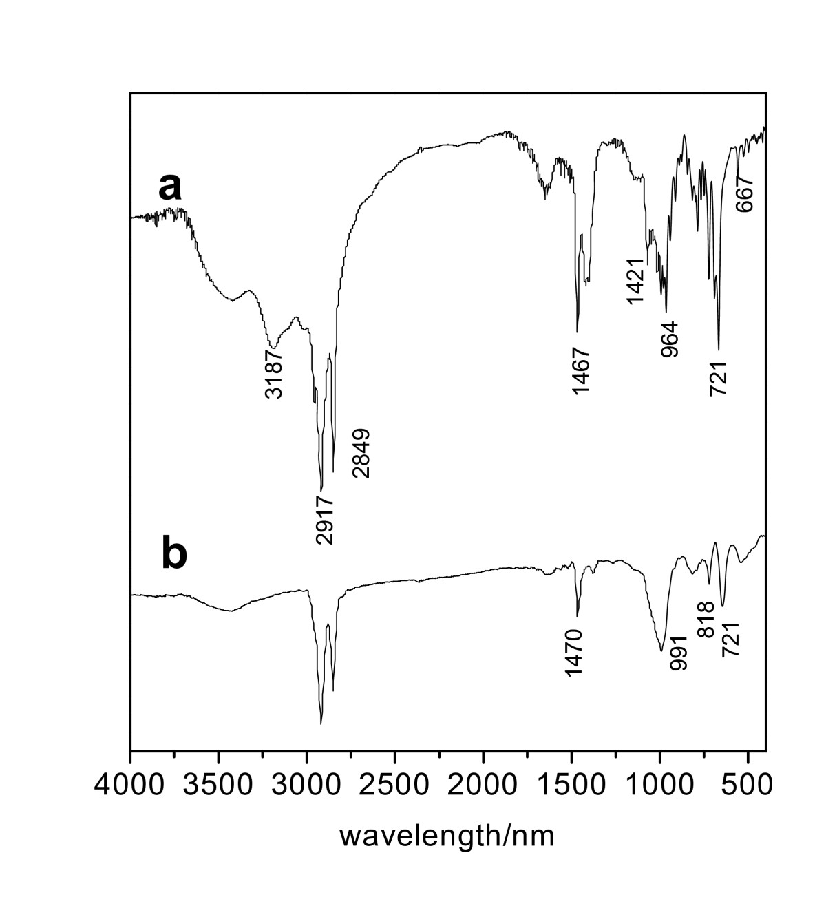 http://static-content.springer.com/image/art%3A10.1186%2F1556-276X-6-373/MediaObjects/11671_2011_Article_488_Fig2_HTML.jpg