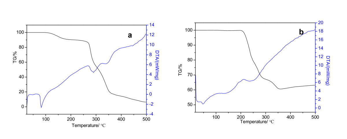 http://static-content.springer.com/image/art%3A10.1186%2F1556-276X-6-373/MediaObjects/11671_2011_Article_488_Fig3_HTML.jpg