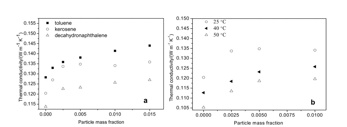 http://static-content.springer.com/image/art%3A10.1186%2F1556-276X-6-373/MediaObjects/11671_2011_Article_488_Fig6_HTML.jpg