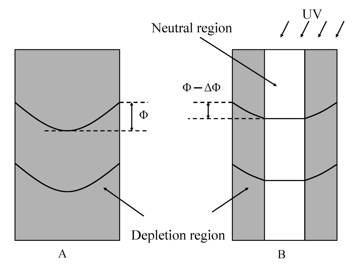 http://static-content.springer.com/image/art%3A10.1186%2F1556-276X-6-404/MediaObjects/11671_2011_Article_517_Fig5_HTML.jpg