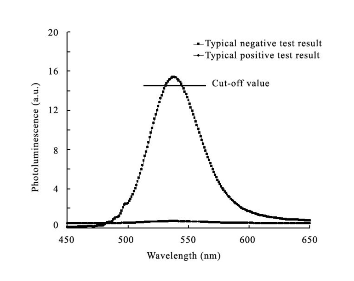 http://static-content.springer.com/image/art%3A10.1186%2F1556-276X-6-461/MediaObjects/11671_2011_Article_574_Fig3_HTML.jpg