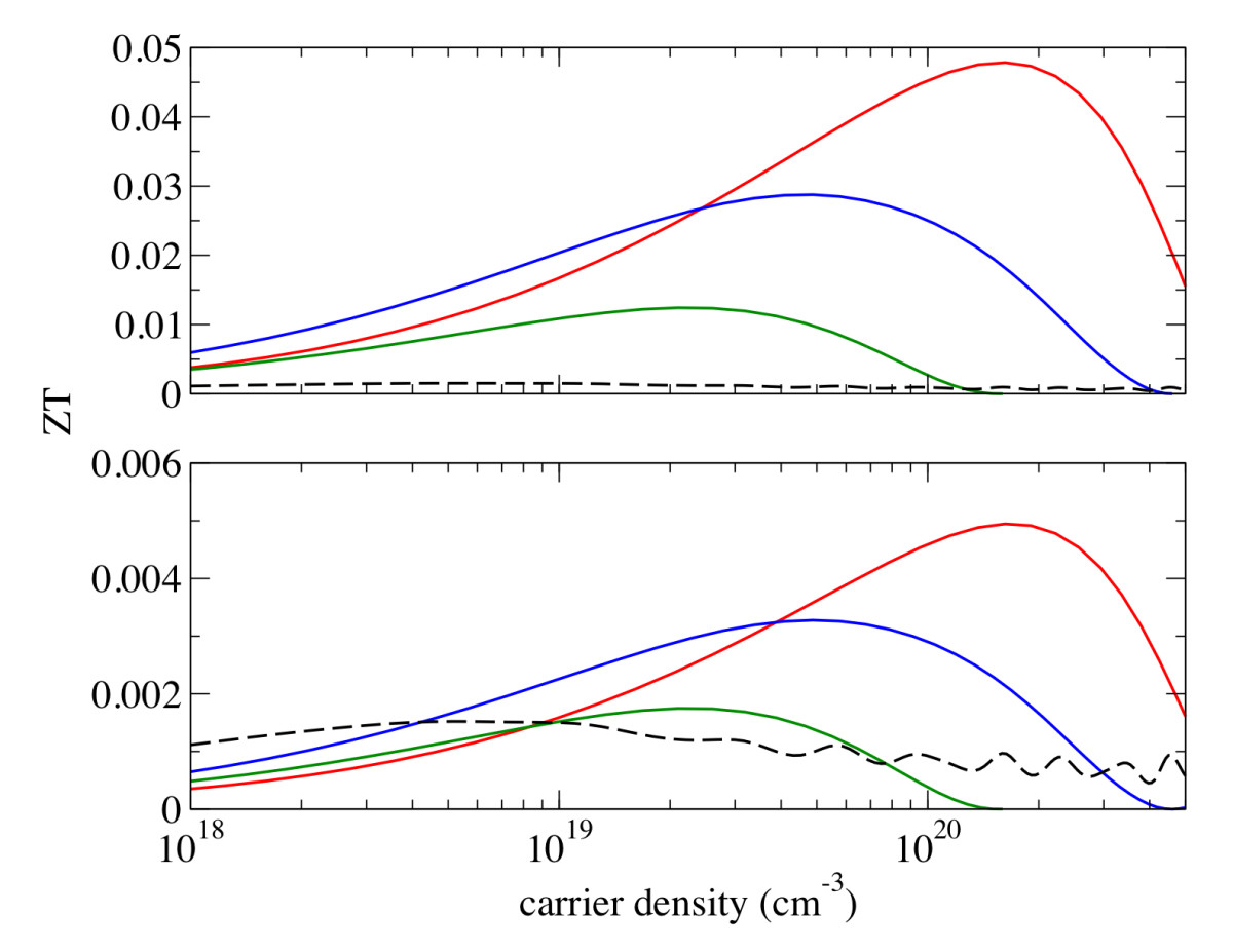 http://static-content.springer.com/image/art%3A10.1186%2F1556-276X-6-502/MediaObjects/11671_2011_Article_615_Fig2_HTML.jpg