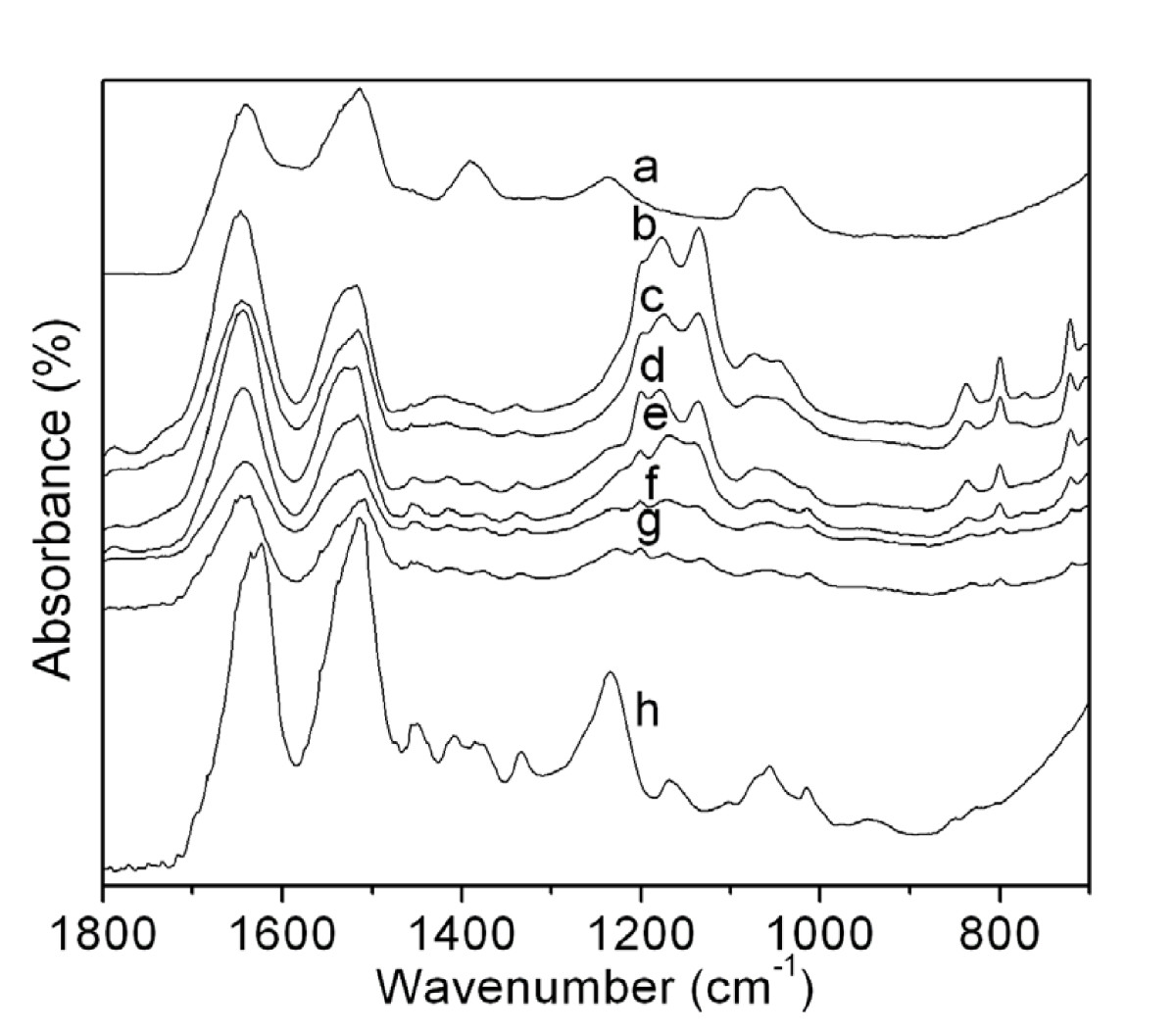 http://static-content.springer.com/image/art%3A10.1186%2F1556-276X-6-510/MediaObjects/11671_2011_Article_623_Fig3_HTML.jpg
