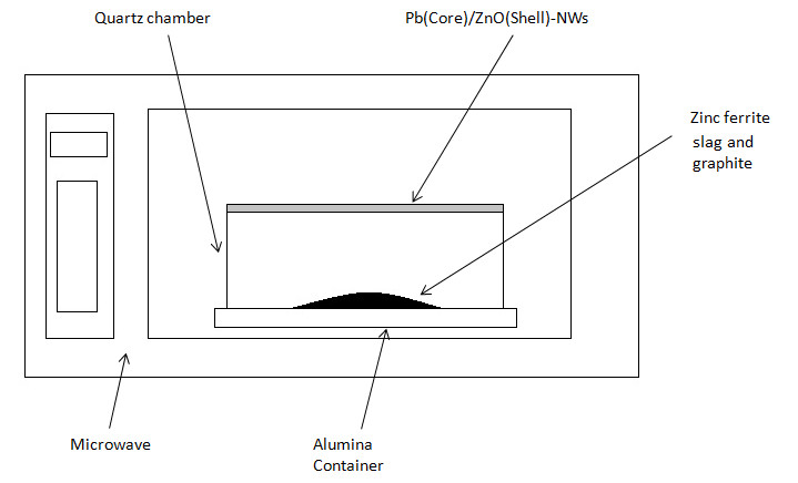 http://static-content.springer.com/image/art%3A10.1186%2F1556-276X-6-553/MediaObjects/11671_2011_Article_301_Fig2_HTML.jpg