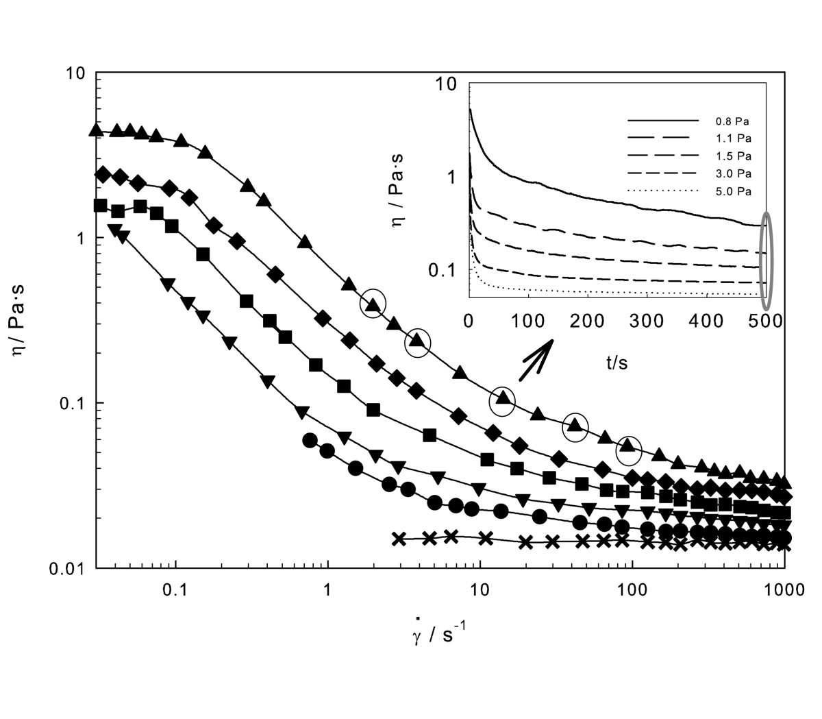 http://static-content.springer.com/image/art%3A10.1186%2F1556-276X-6-560/MediaObjects/11671_2011_Article_314_Fig1_HTML.jpg