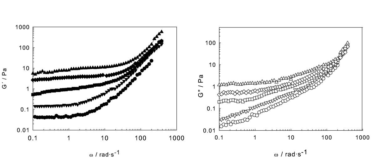 http://static-content.springer.com/image/art%3A10.1186%2F1556-276X-6-560/MediaObjects/11671_2011_Article_314_Fig4_HTML.jpg