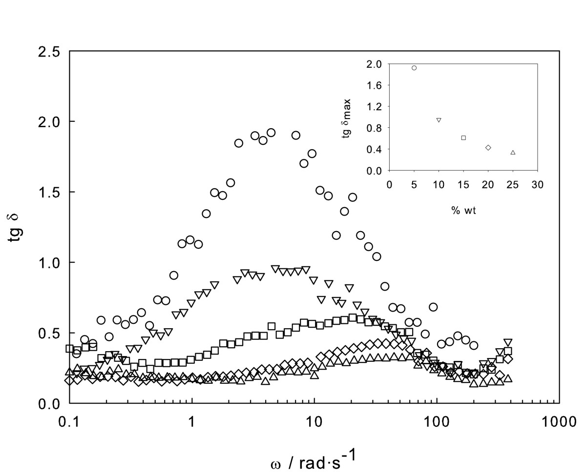 http://static-content.springer.com/image/art%3A10.1186%2F1556-276X-6-560/MediaObjects/11671_2011_Article_314_Fig5_HTML.jpg