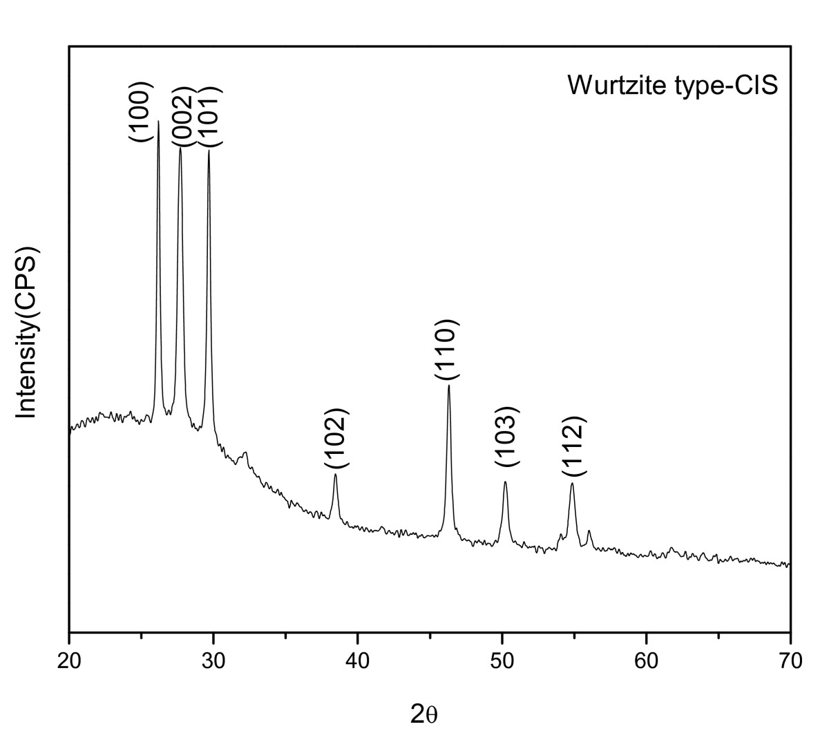 http://static-content.springer.com/image/art%3A10.1186%2F1556-276X-6-562/MediaObjects/11671_2011_Article_313_Fig1_HTML.jpg