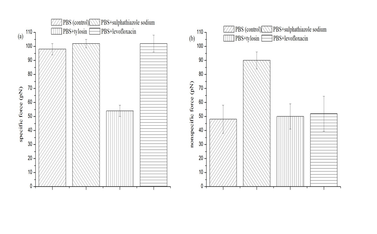 http://static-content.springer.com/image/art%3A10.1186%2F1556-276X-6-579/MediaObjects/11671_2011_Article_349_Fig4_HTML.jpg