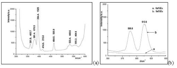 http://static-content.springer.com/image/art%3A10.1186%2F1556-276X-6-600/MediaObjects/11671_2011_Article_337_Fig4_HTML.jpg