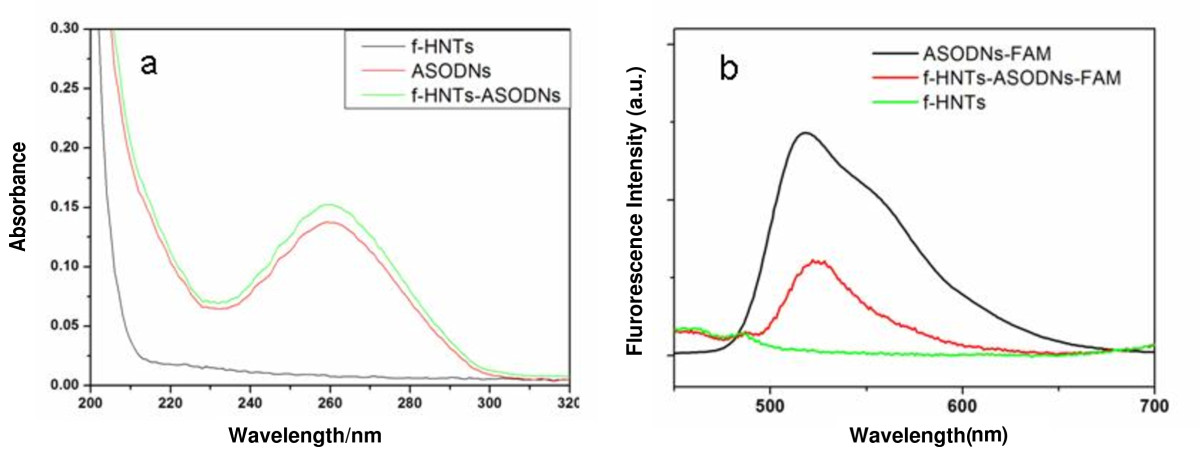 http://static-content.springer.com/image/art%3A10.1186%2F1556-276X-6-608/MediaObjects/11671_2011_Article_340_Fig3_HTML.jpg