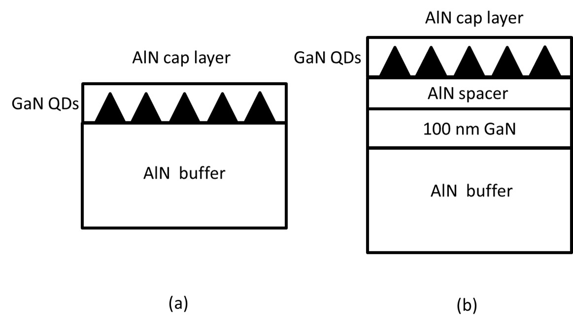 http://static-content.springer.com/image/art%3A10.1186%2F1556-276X-6-611/MediaObjects/11671_2011_Article_346_Fig1_HTML.jpg