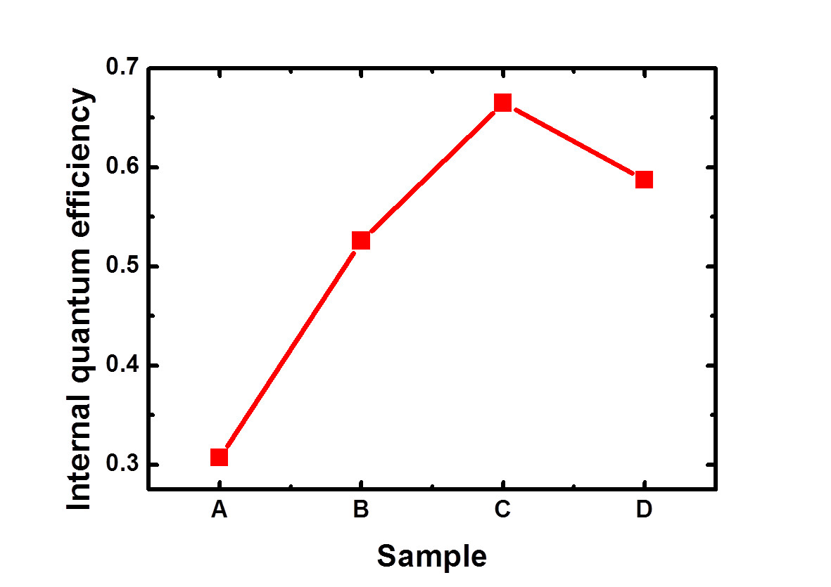 http://static-content.springer.com/image/art%3A10.1186%2F1556-276X-6-611/MediaObjects/11671_2011_Article_346_Fig6_HTML.jpg