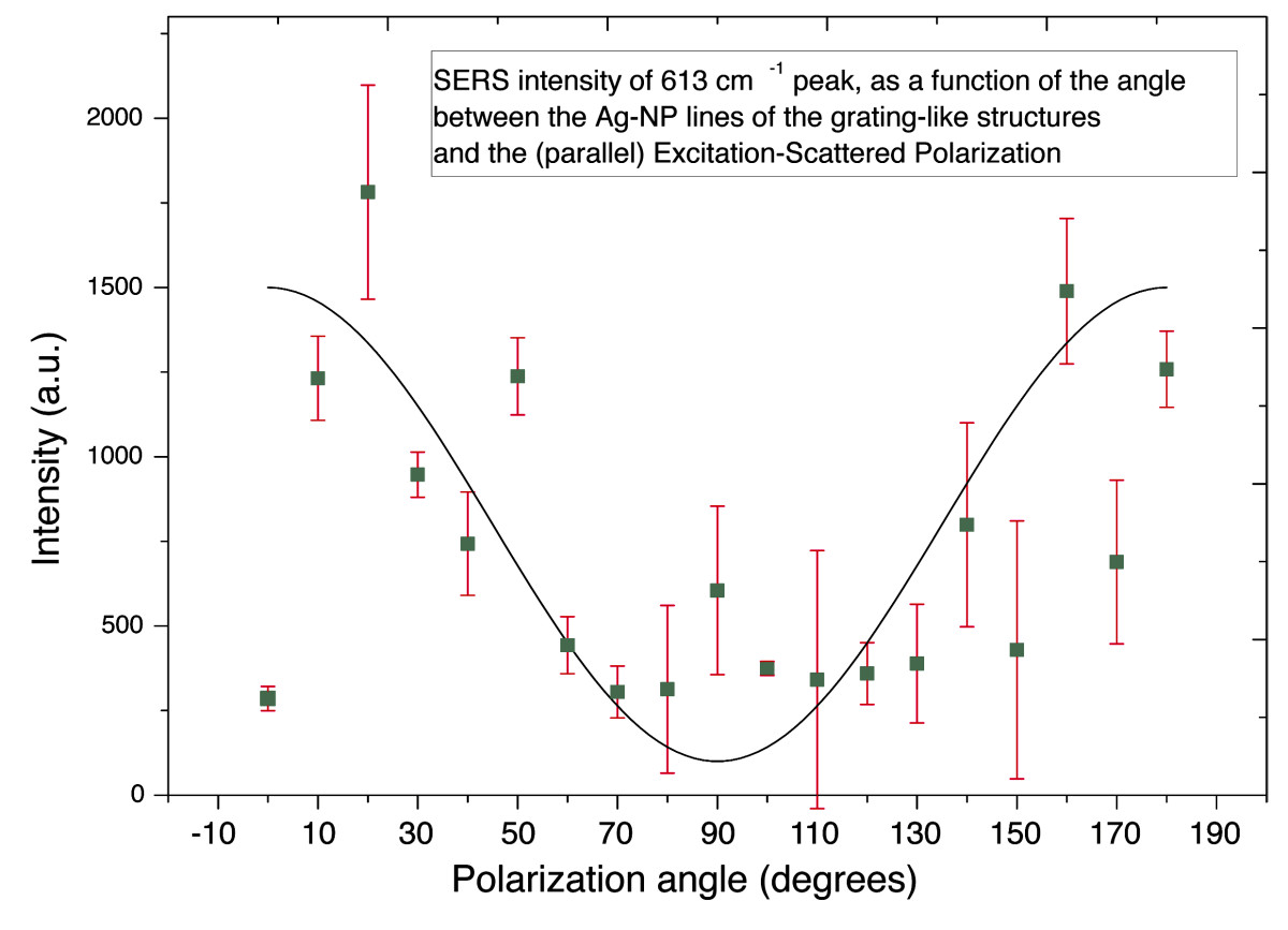 http://static-content.springer.com/image/art%3A10.1186%2F1556-276X-6-629/MediaObjects/11671_2011_Article_430_Fig9_HTML.jpg