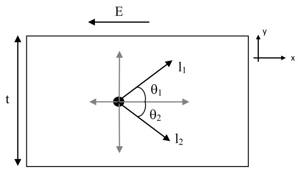 http://static-content.springer.com/image/art%3A10.1186%2F1556-276X-6-636/MediaObjects/11671_2011_Article_448_Fig1_HTML.jpg