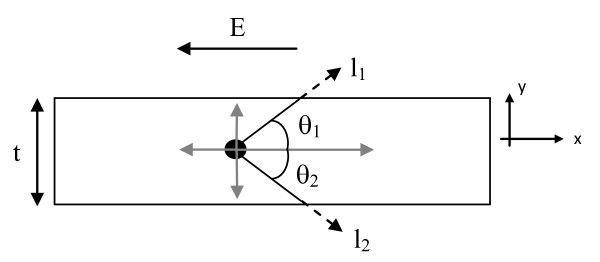 http://static-content.springer.com/image/art%3A10.1186%2F1556-276X-6-636/MediaObjects/11671_2011_Article_448_Fig2_HTML.jpg
